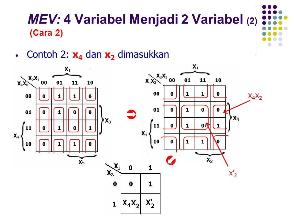 MEV: 4 Variabel Menjadi 2 Variabel (2) (Cara 2)