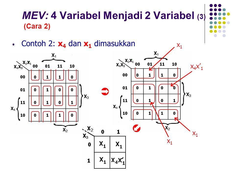MEV: 4 Variabel Menjadi 2 Variabel (3) (Cara 2)