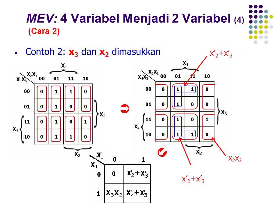 MEV: 4 Variabel Menjadi 2 Variabel (4) (Cara 2)