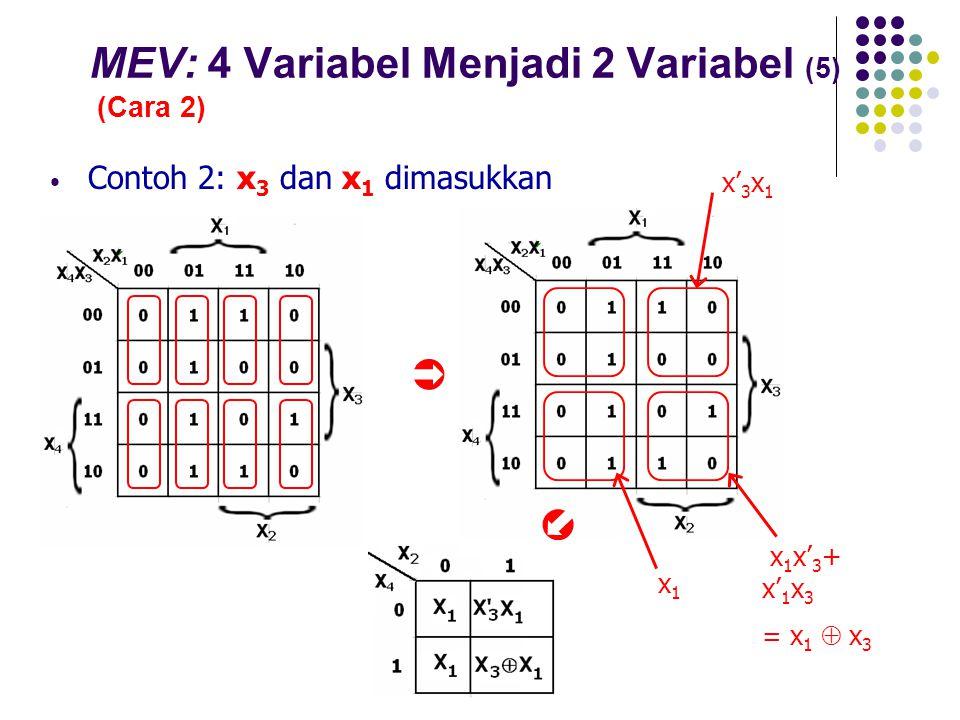 MEV: 4 Variabel Menjadi 2 Variabel (5) (Cara 2)