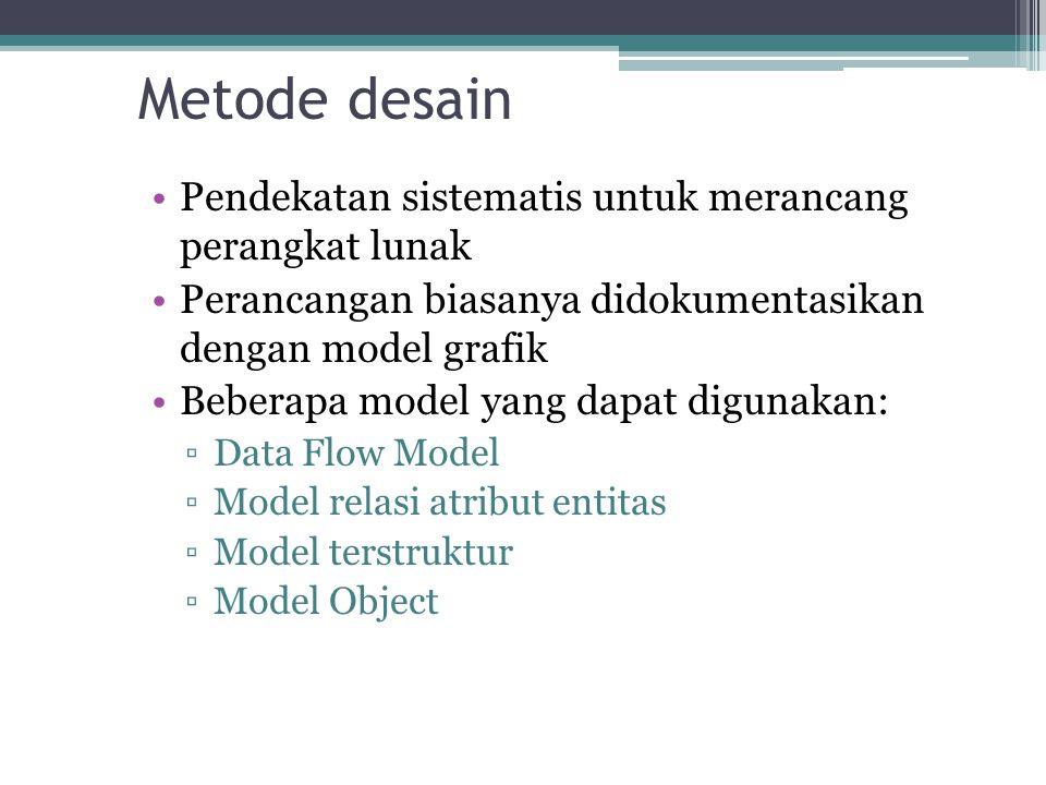 Metode desain Pendekatan sistematis untuk merancang perangkat lunak