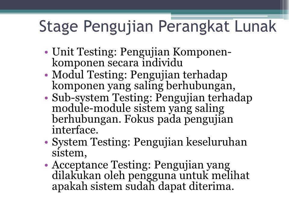 Stage Pengujian Perangkat Lunak