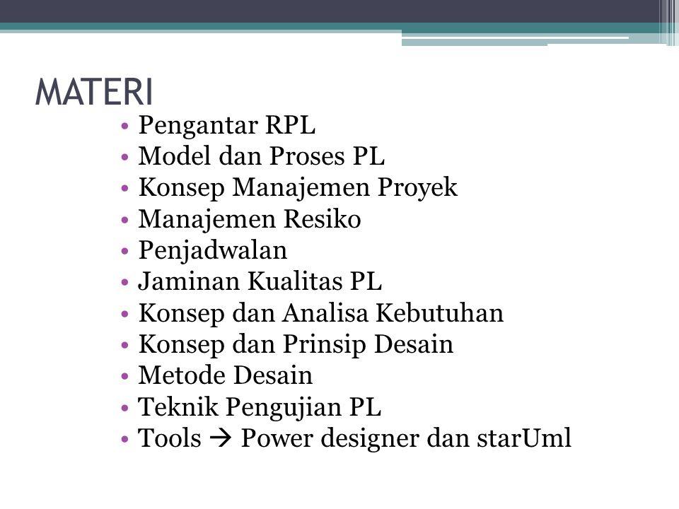MATERI Pengantar RPL Model dan Proses PL Konsep Manajemen Proyek
