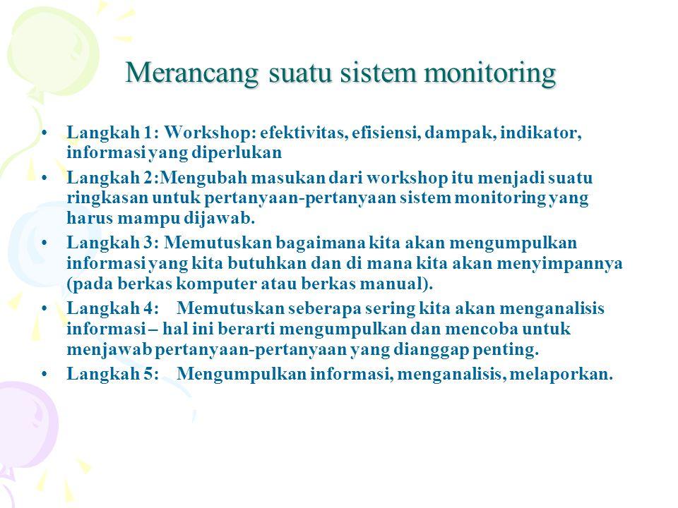 Merancang suatu sistem monitoring