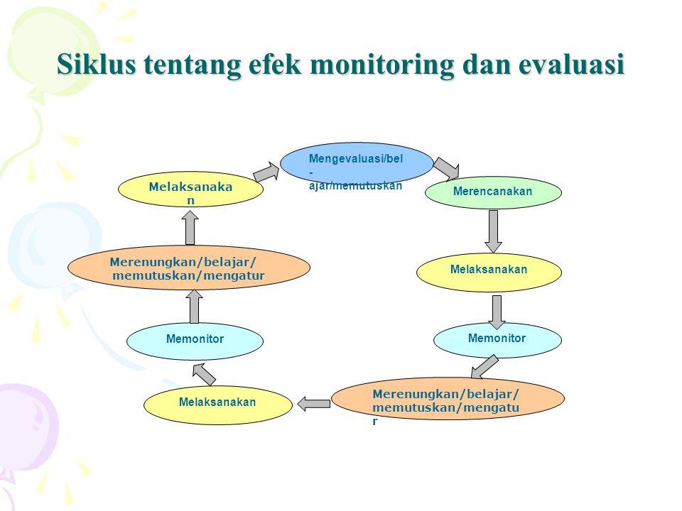Siklus tentang efek monitoring dan evaluasi