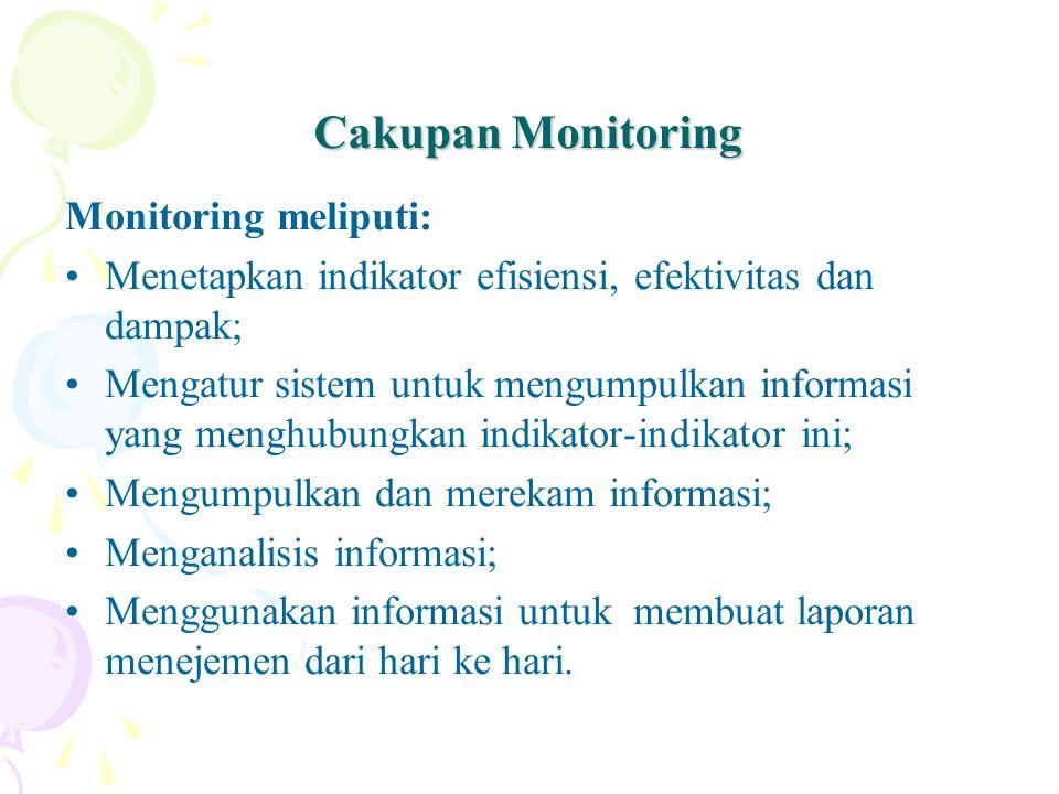 Cakupan Monitoring Monitoring meliputi: