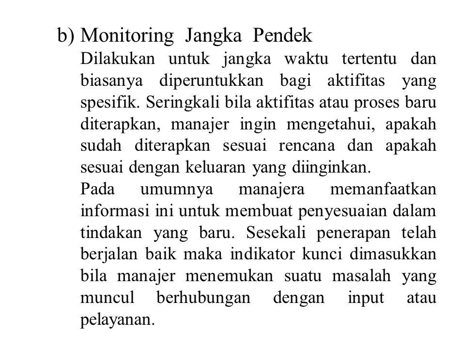 Monitoring Jangka Pendek