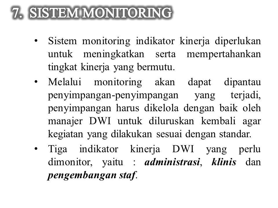 SISTEM MONITORING Sistem monitoring indikator kinerja diperlukan untuk meningkatkan serta mempertahankan tingkat kinerja yang bermutu.