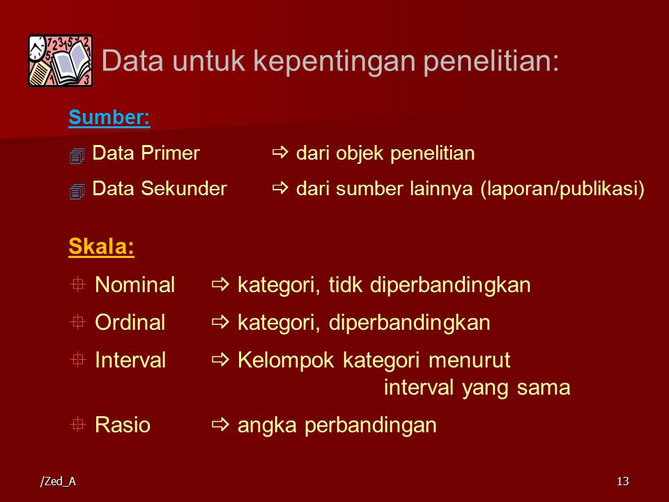 Data untuk kepentingan penelitian: