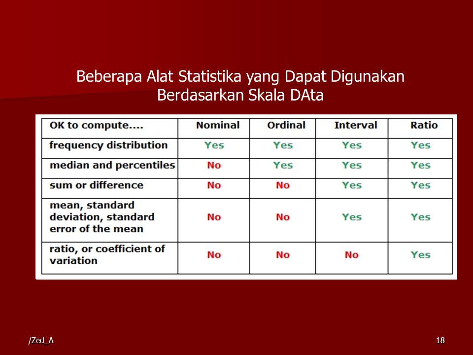 Beberapa Alat Statistika yang Dapat Digunakan Berdasarkan Skala DAta