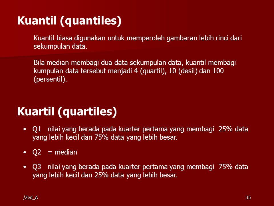Kuantil (quantiles) Kuartil (quartiles)