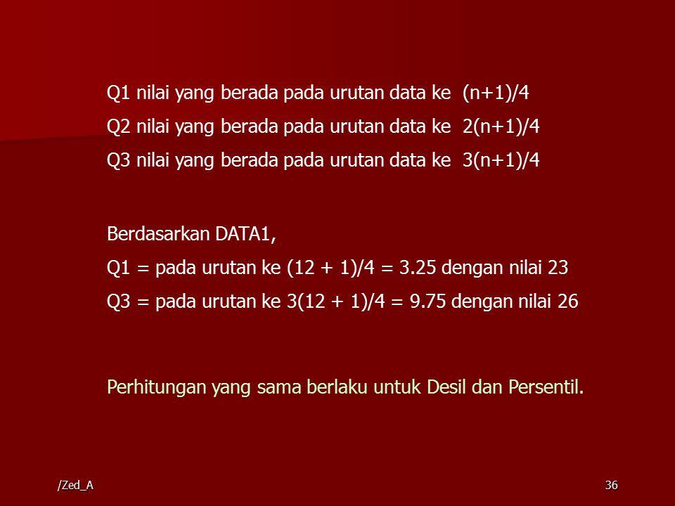 Q1 nilai yang berada pada urutan data ke (n+1)/4