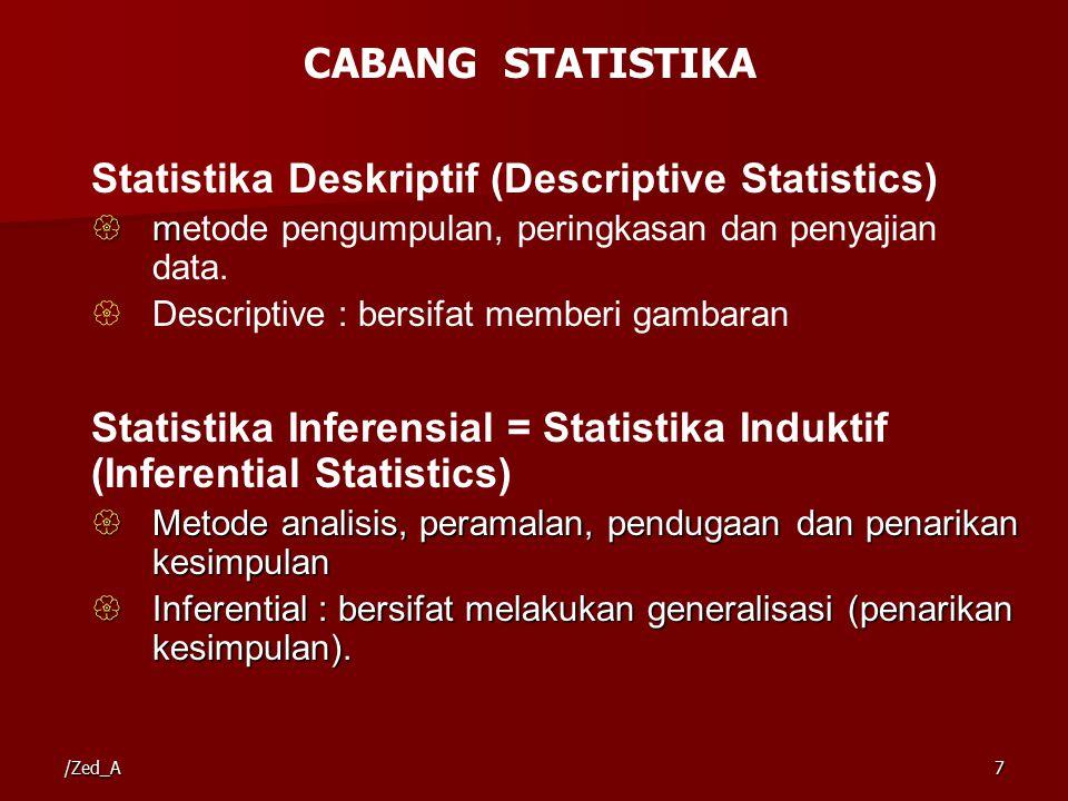 Statistika Deskriptif (Descriptive Statistics)