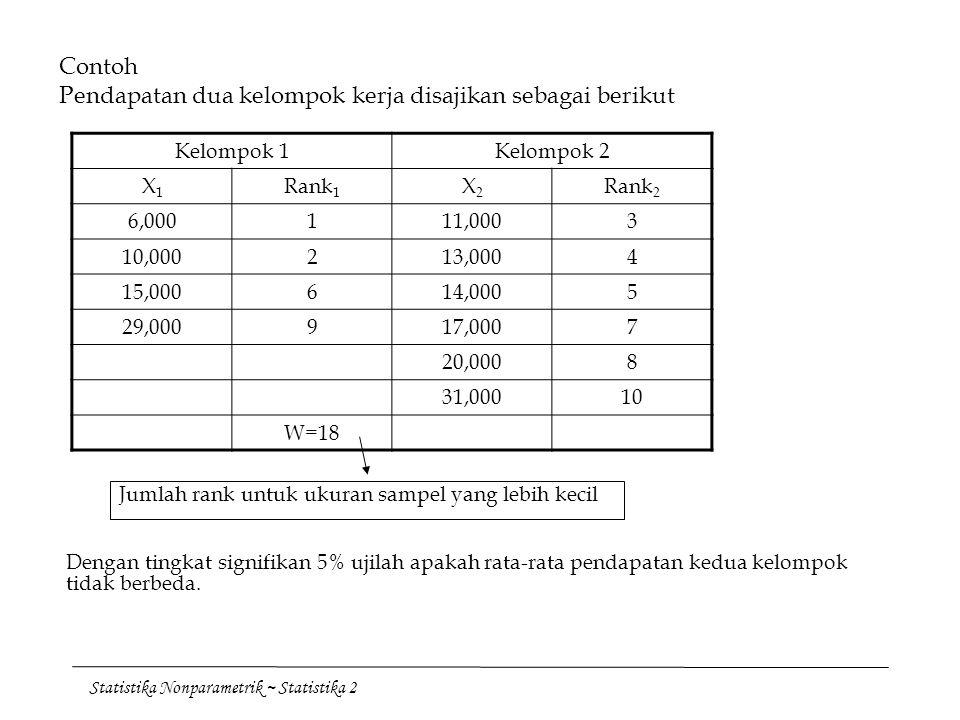 Contoh Pendapatan dua kelompok kerja disajikan sebagai berikut