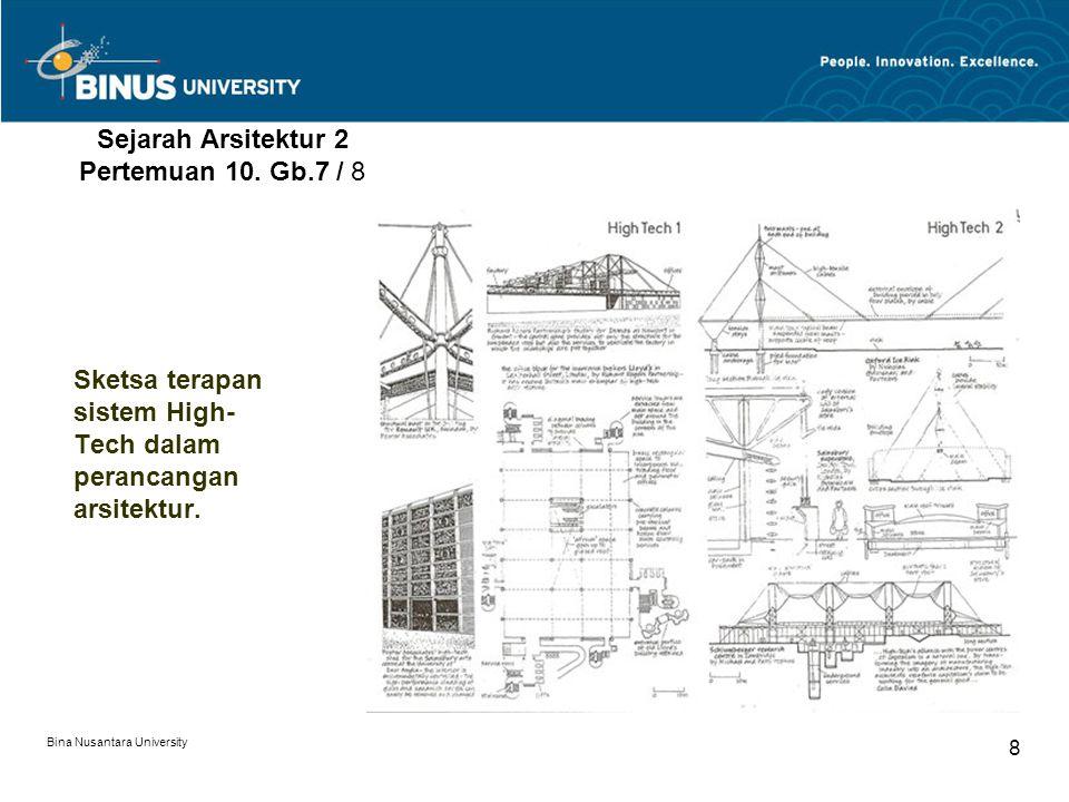 Sejarah Arsitektur 2 Pertemuan 10. Gb.7 / 8