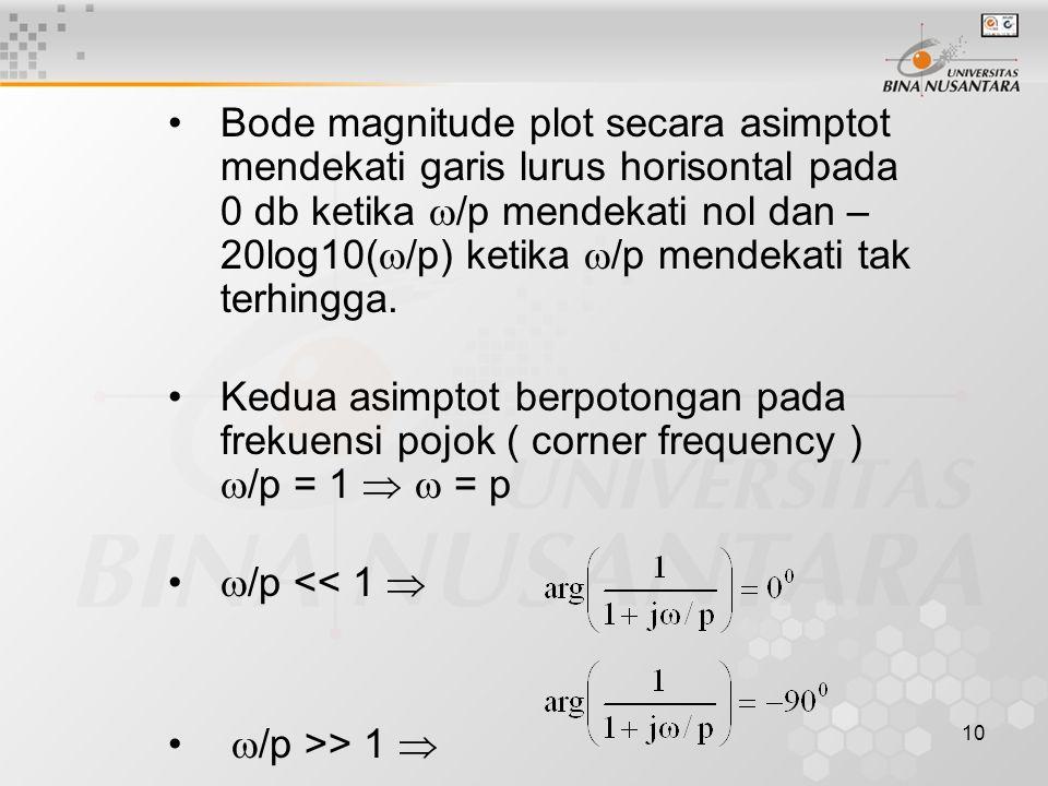 Bode magnitude plot secara asimptot mendekati garis lurus horisontal pada 0 db ketika /p mendekati nol dan –20log10(/p) ketika /p mendekati tak terhingga.