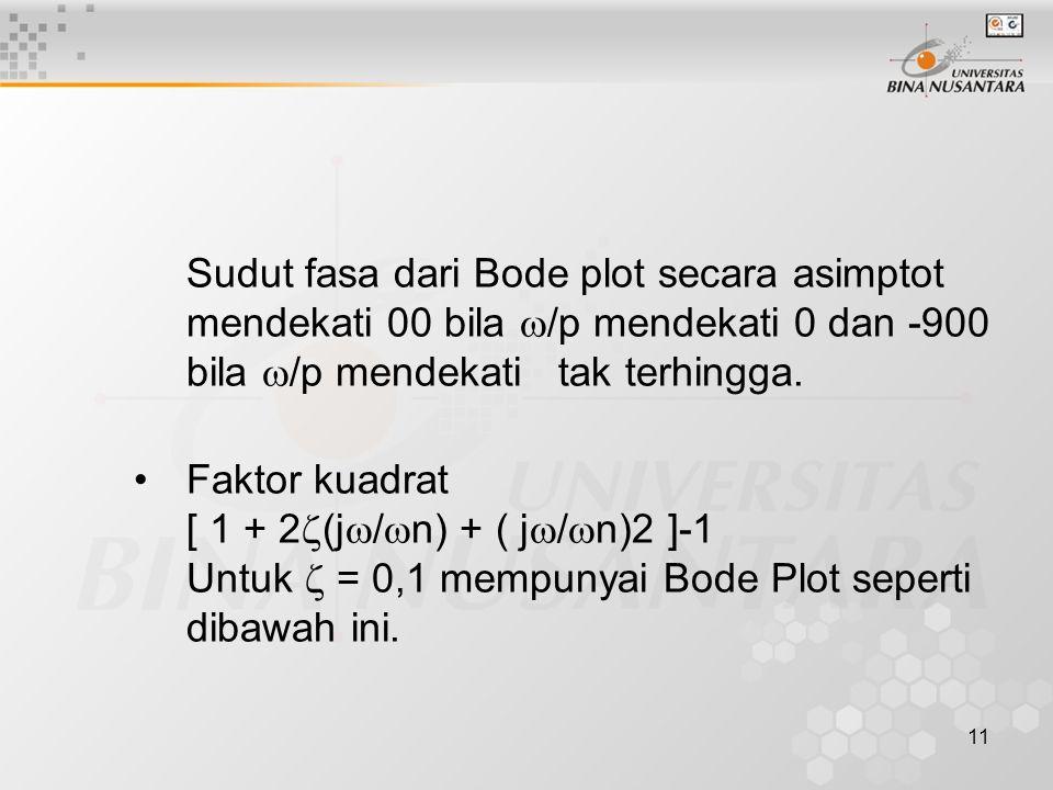 Sudut fasa dari Bode plot secara asimptot mendekati 00 bila /p mendekati 0 dan -900 bila /p mendekati tak terhingga.
