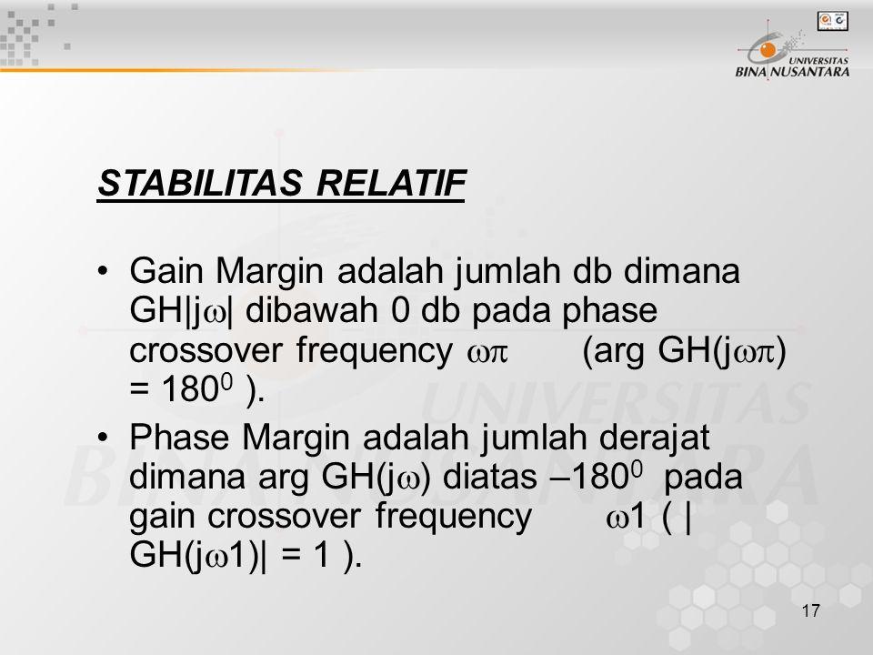 STABILITAS RELATIF Gain Margin adalah jumlah db dimana GH|j| dibawah 0 db pada phase crossover frequency  (arg GH(j) = 1800 ).
