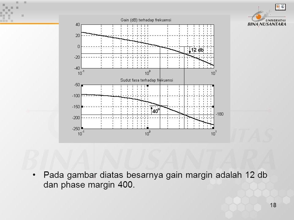 Pada gambar diatas besarnya gain margin adalah 12 db dan phase margin 400.