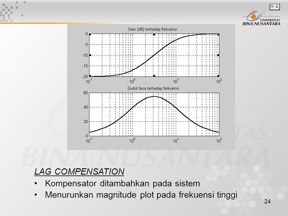 LAG COMPENSATION Kompensator ditambahkan pada sistem.