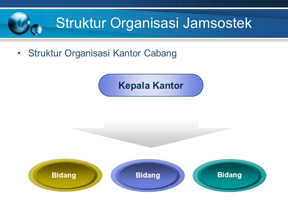 Struktur Organisasi Jamsostek