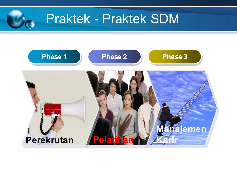 Praktek - Praktek SDM Manajemen Karir Perekrutan Pelatihan Phase 1