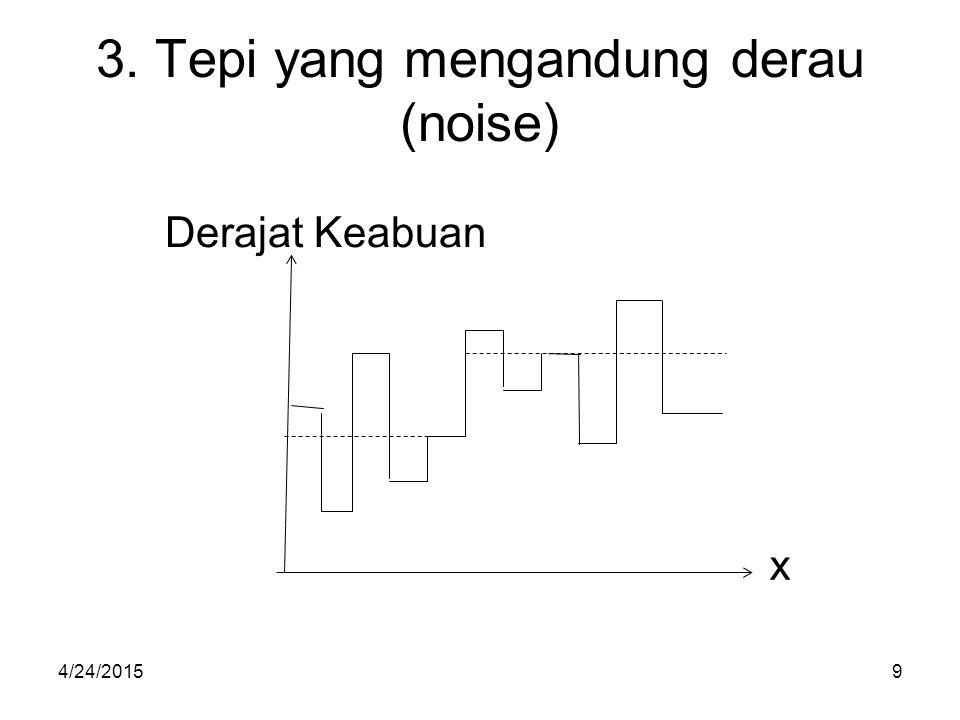 3. Tepi yang mengandung derau (noise)