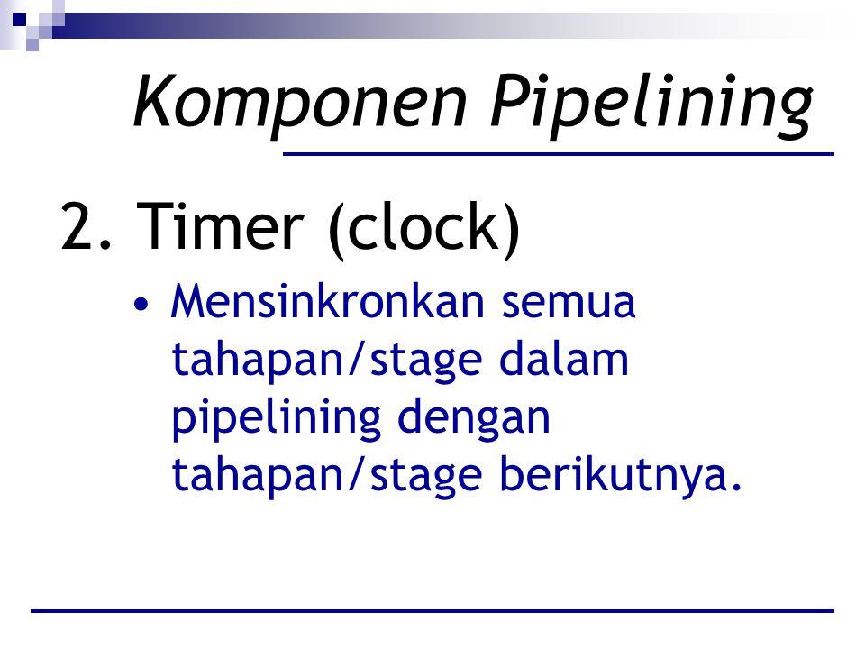 Komponen Pipelining 2. Timer (clock)