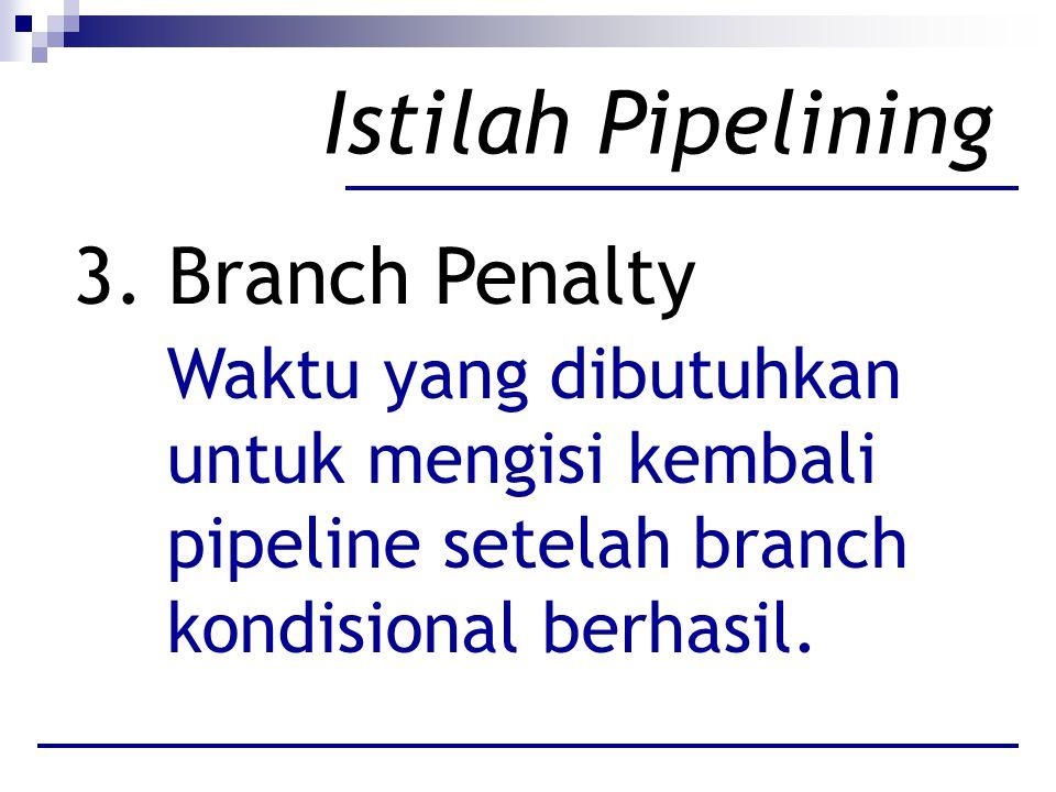 Istilah Pipelining 3. Branch Penalty