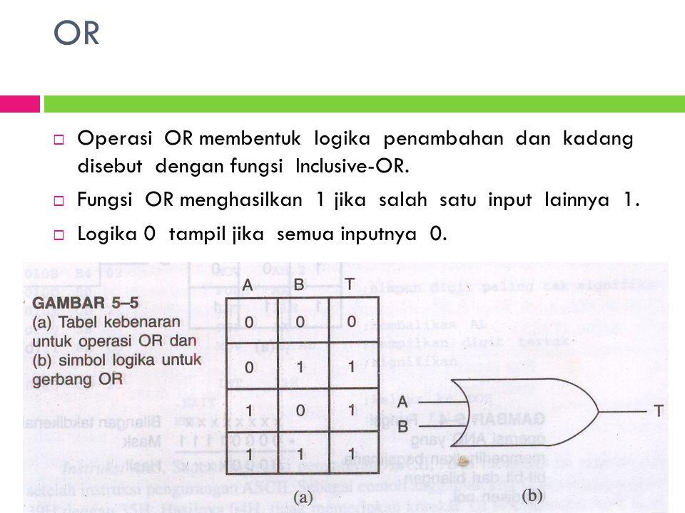 OR Operasi OR membentuk logika penambahan dan kadang disebut dengan fungsi Inclusive-OR.