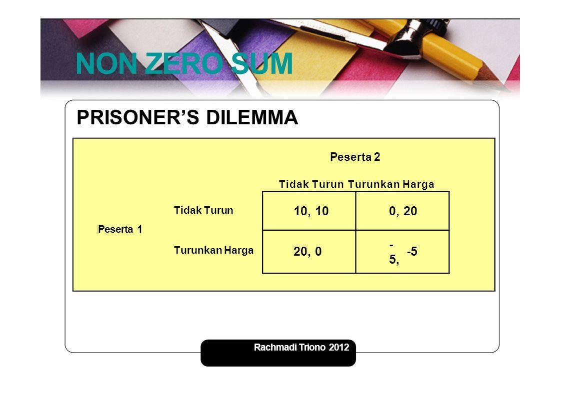NON ZERO SUM PRISONER'S DILEMMA 10, 10 0, 20 20, -5, -5 Peserta 2