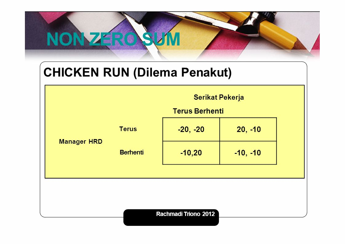 NON ZERO SUM CHICKEN RUN (Dilema Penakut) -20, -20 20, -10 -10,20 -10,