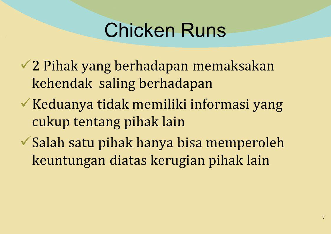 Chicken Runs 2 Pihak yang berhadapan memaksakan kehendak saling berhadapan. Keduanya tidak memiliki informasi yang cukup tentang pihak lain.