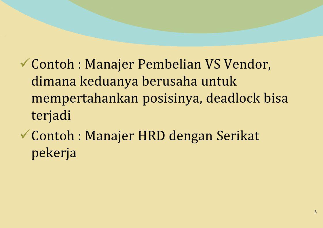 Contoh : Manajer Pembelian VS Vendor, dimana keduanya berusaha untuk mempertahankan posisinya, deadlock bisa terjadi