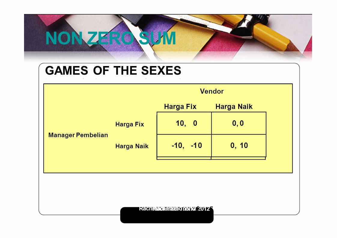 NON ZERO SUM GAMES OF THE SEXES 10, 0, -10, -1 10 Harga Fix Harga Naik