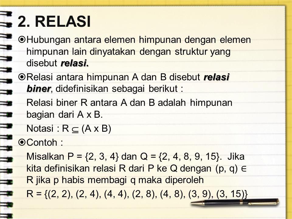 2. RELASI Hubungan antara elemen himpunan dengan elemen himpunan lain dinyatakan dengan struktur yang disebut relasi.