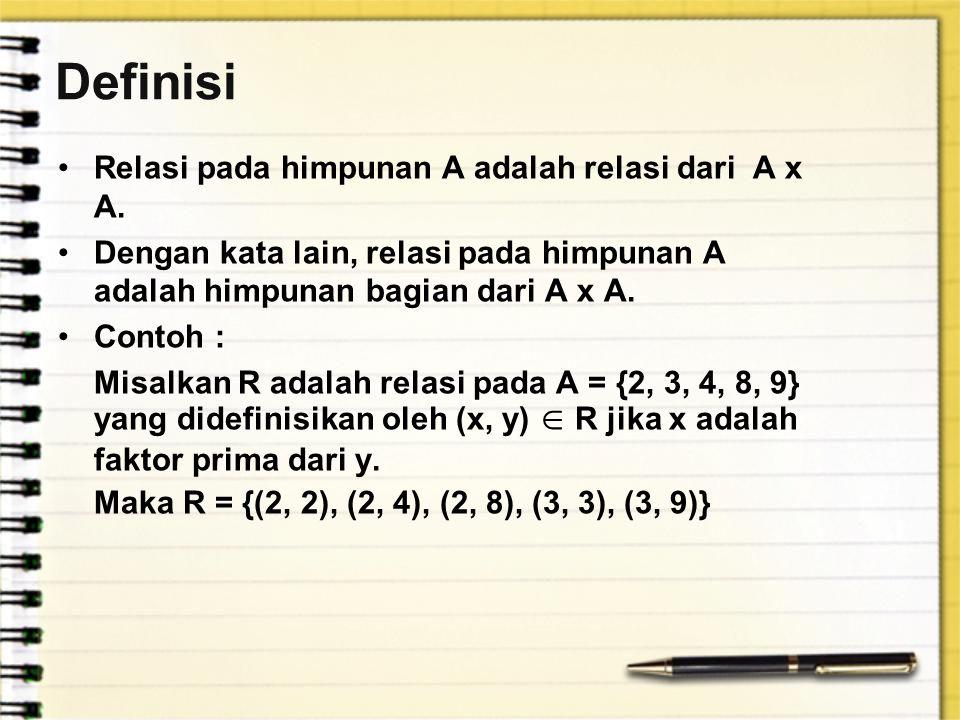 Definisi Relasi pada himpunan A adalah relasi dari A x A.