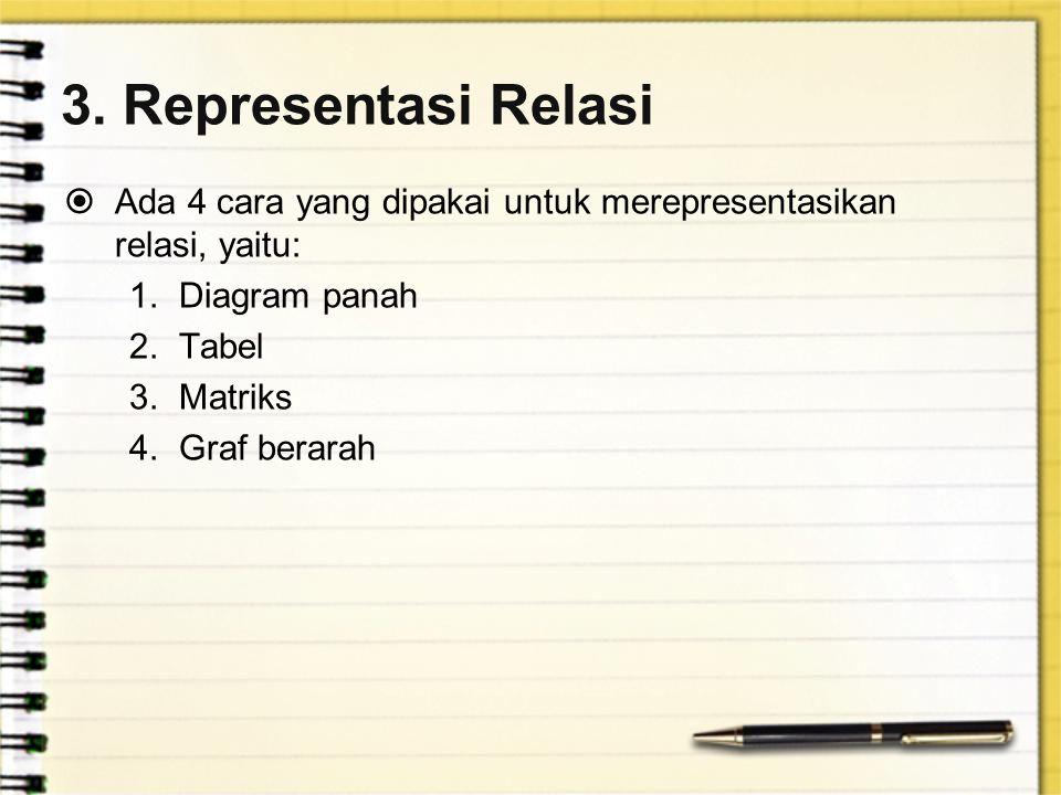 3. Representasi Relasi Ada 4 cara yang dipakai untuk merepresentasikan relasi, yaitu: Diagram panah.
