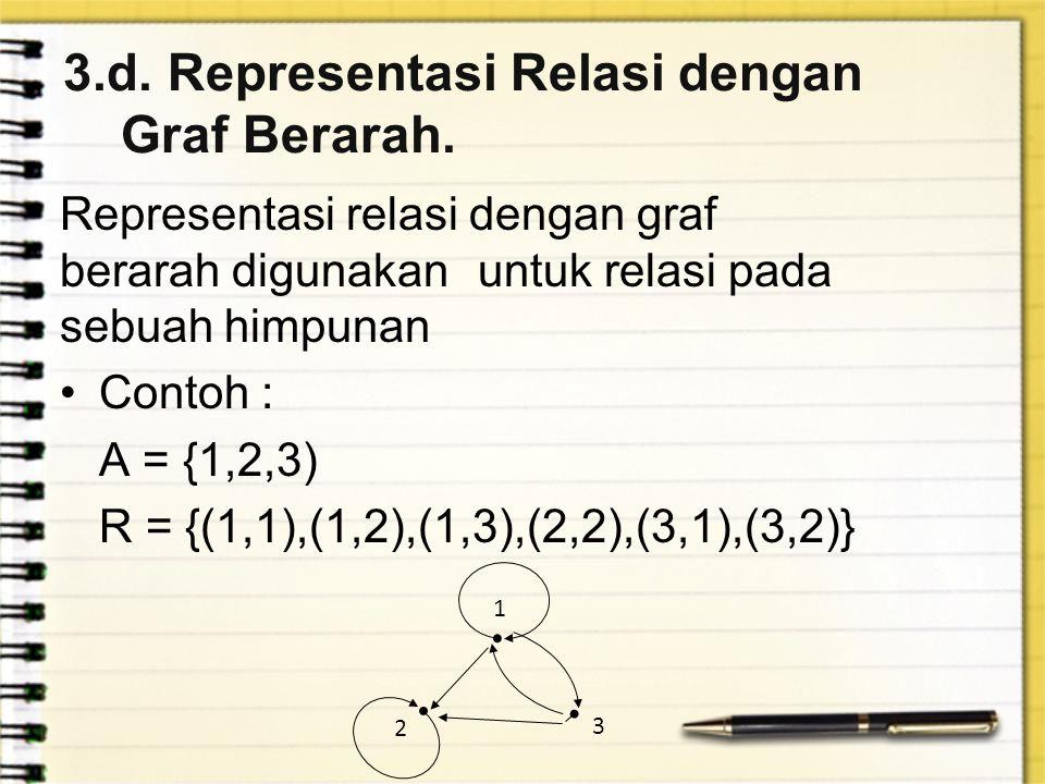 3.d. Representasi Relasi dengan Graf Berarah.