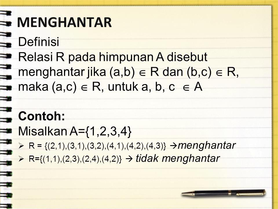 MENGHANTAR Definisi. Relasi R pada himpunan A disebut menghantar jika (a,b)  R dan (b,c)  R, maka (a,c)  R, untuk a, b, c  A.