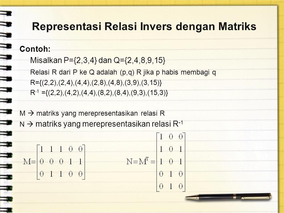 Representasi Relasi Invers dengan Matriks