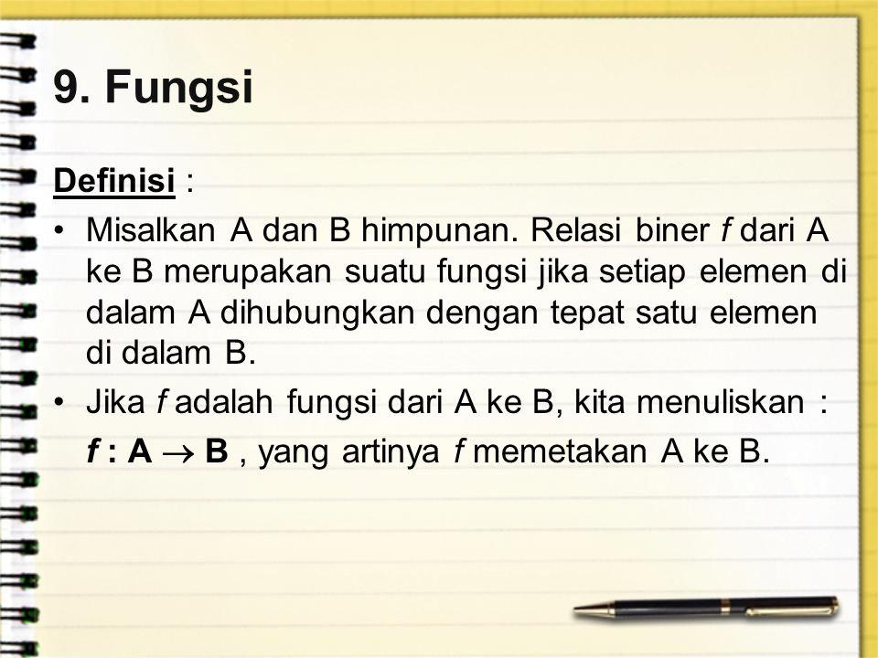 9. Fungsi Definisi :