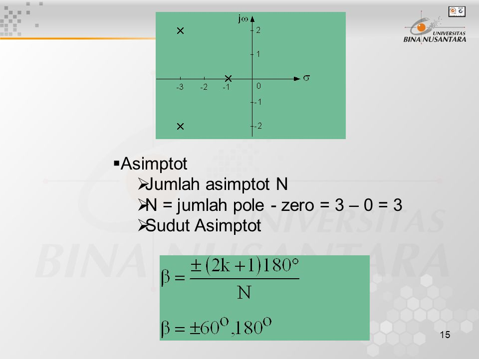 Asimptot Jumlah asimptot N N = jumlah pole - zero = 3 – 0 = 3 Sudut Asimptot