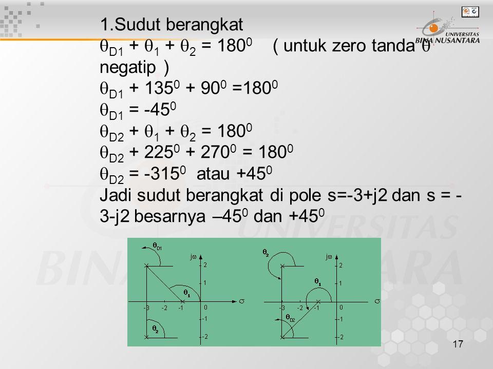 Sudut berangkat D1 + 1 + 2 = 1800 ( untuk zero tanda  negatip ) D1 + 1350 + 900 =1800. D1 = -450.