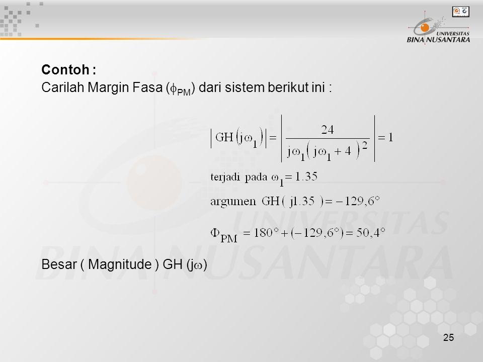 Contoh : Carilah Margin Fasa (PM) dari sistem berikut ini : Besar ( Magnitude ) GH (j)