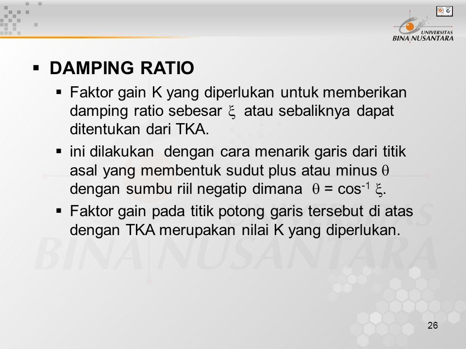 DAMPING RATIO Faktor gain K yang diperlukan untuk memberikan damping ratio sebesar  atau sebaliknya dapat ditentukan dari TKA.
