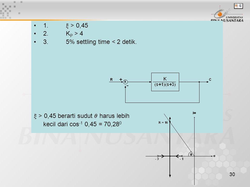 1.  > 0,45 2. KP > 4. 3. 5% settling time < 2 detik.  > 0,45 berarti sudut  harus lebih.
