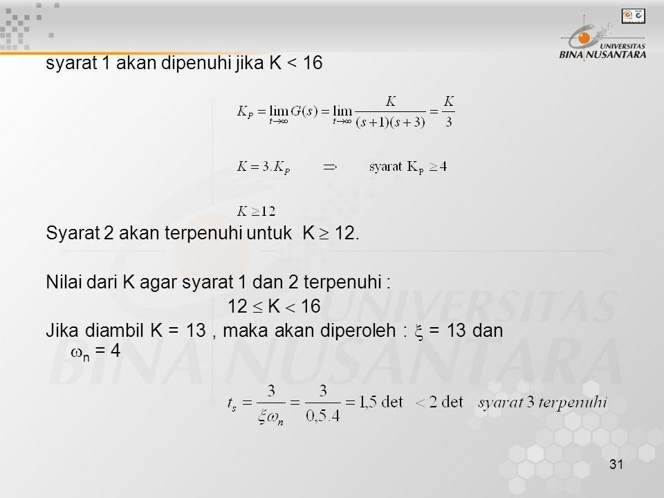syarat 1 akan dipenuhi jika K < 16
