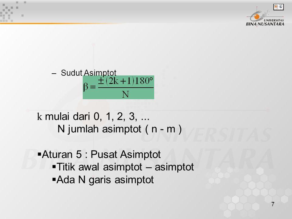 N jumlah asimptot ( n - m ) Aturan 5 : Pusat Asimptot