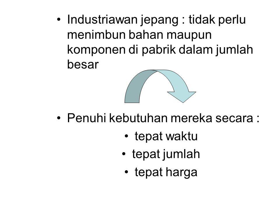 Industriawan jepang : tidak perlu menimbun bahan maupun komponen di pabrik dalam jumlah besar